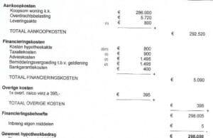 Financieel overzicht van eigen geld in hypotheek