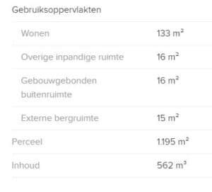 Contoleer oppervlakten woningrapport met gegevens makelaar